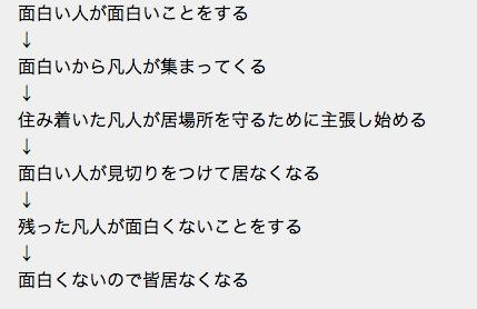 スクリーンショット 2014-11-26 16.59.23 のコピー