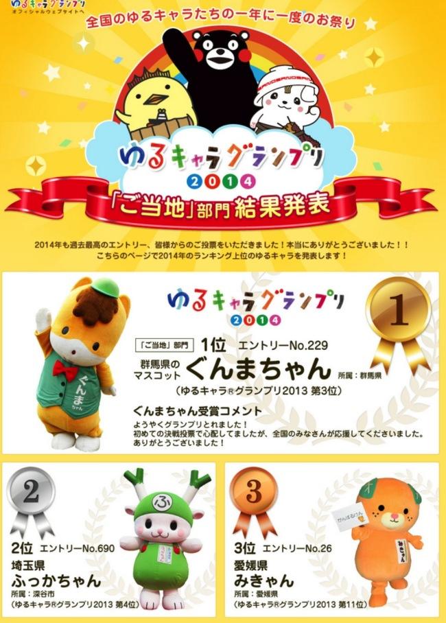 screencapture-www-yurugp-jp-ranking2014 のコピー
