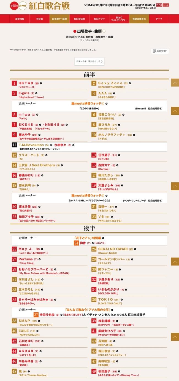 screencapture-www1-nhk-or-jp-kouhaku-artists のコピー
