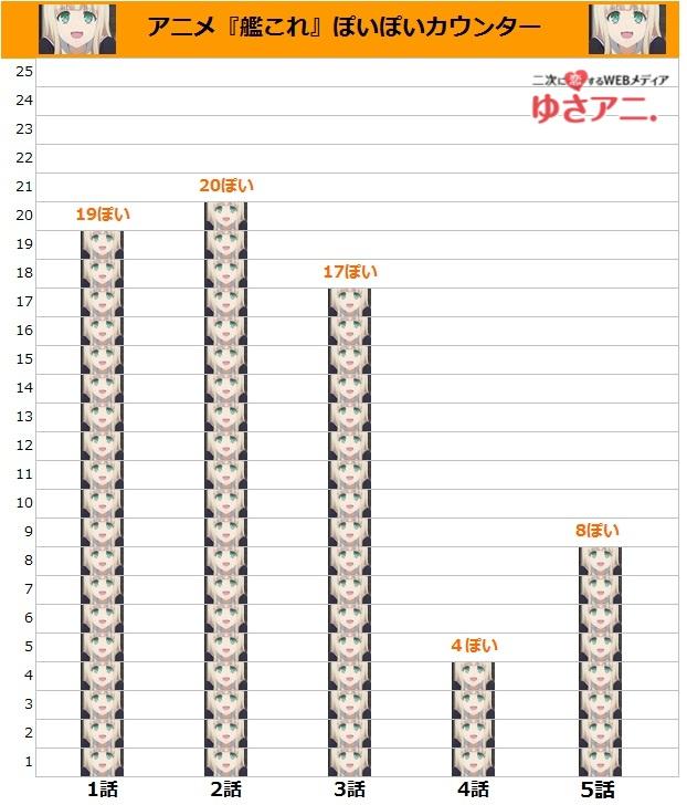 poipoi_counter_05_yusaani