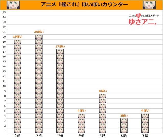 poipoi_counter_yusaani (2)