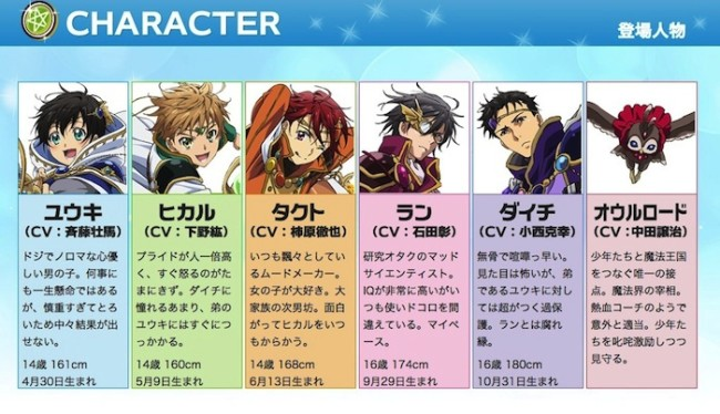 screencapture-www-fwinc-co-jp-mahoushonen のコピー 3