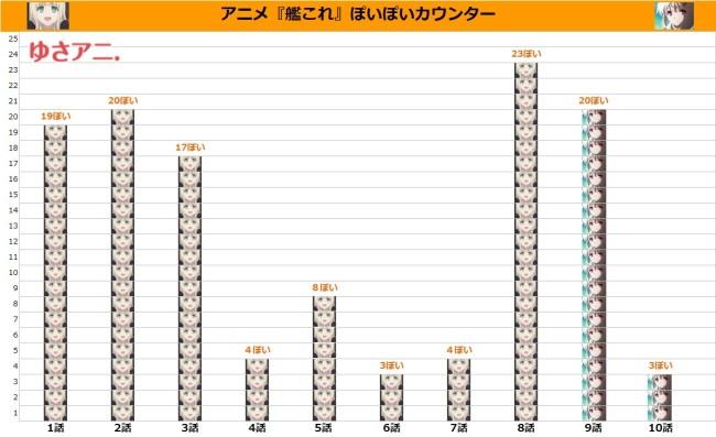 poipoi_counter10_yusaani