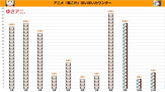 poipoi_counter11_yusaani