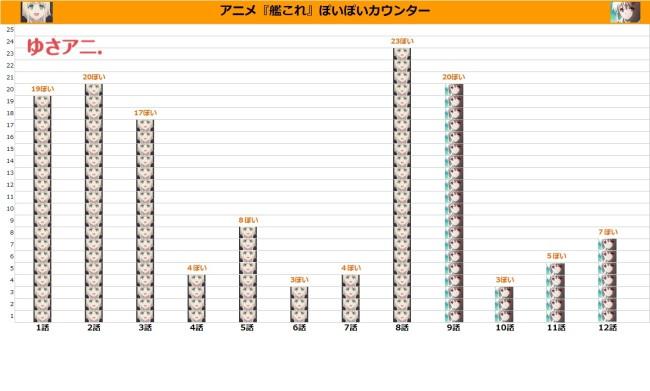 poipoi_counter12_yusaani