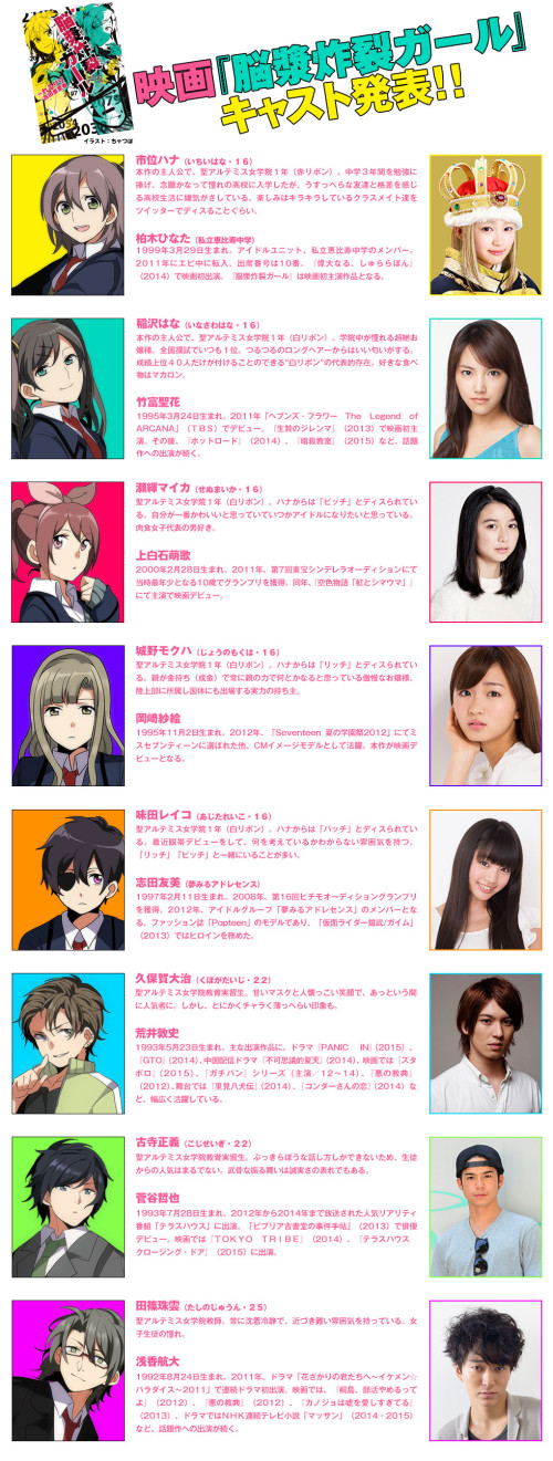 cast_00