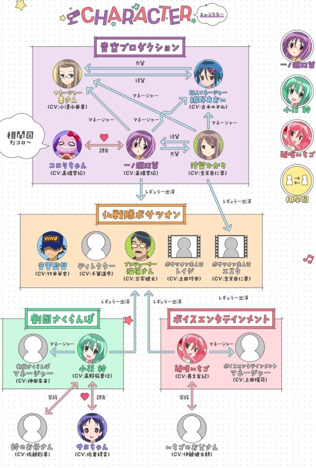 screencapture-soregaseiyu-com-character-1433570546254 のコピー