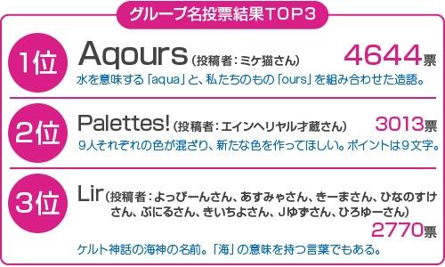 aqours03 のコピー