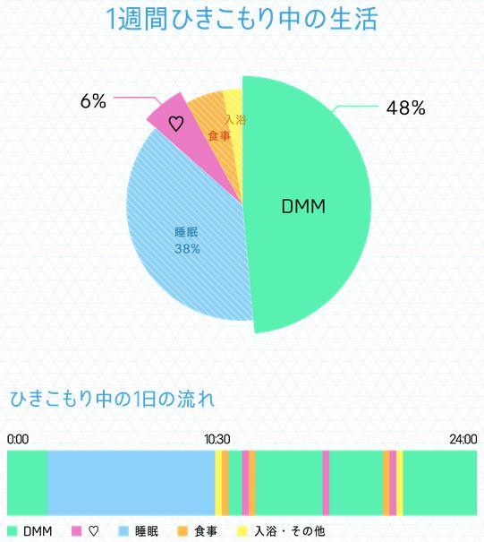 d4 - コピー