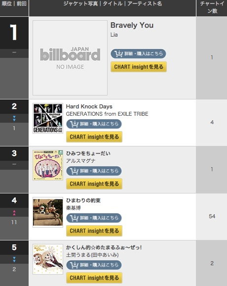 Billboard_Japan_Hot_Animation___Charts___Billboard_JAPAN