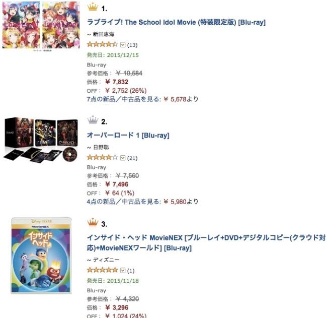 Amazon_co_jp_売れ筋ランキング__ブルーレイ_アニメ_の中で最も人気のある商品です