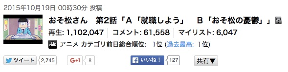 おそ松さん 第2話「A「就職しよう」 B「おそ松の憂鬱」」_-_ニコニコ動画_GINZA 2
