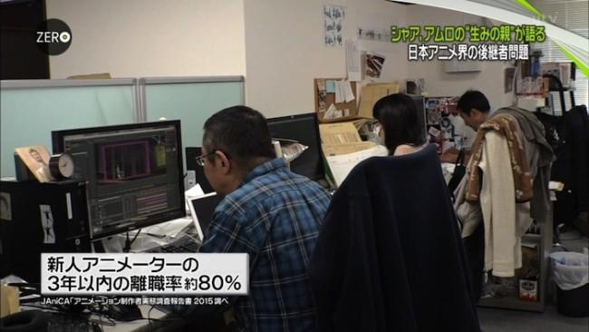 アニメーター 離職率6