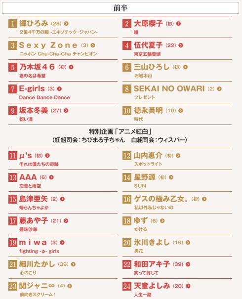 出場歌手・曲順|第66回NHK紅白歌合戦