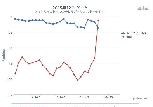 スクリーンショット 2015-12-25 14.28.08 のコピー