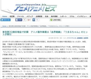 東宝第3Q増収増益で好調 アニメ製作事業は「血界戦線」「うまるちゃん」のヒットが牽引