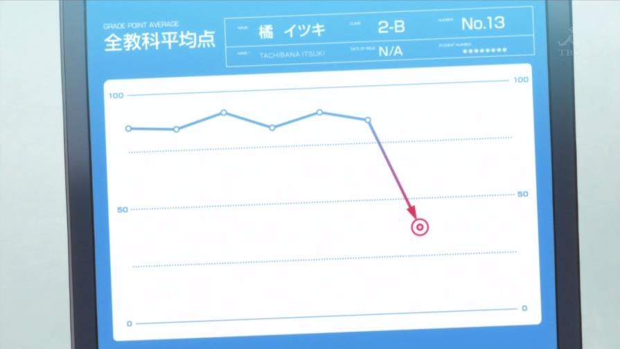 ファタシースターオンライン2 6話 感想11