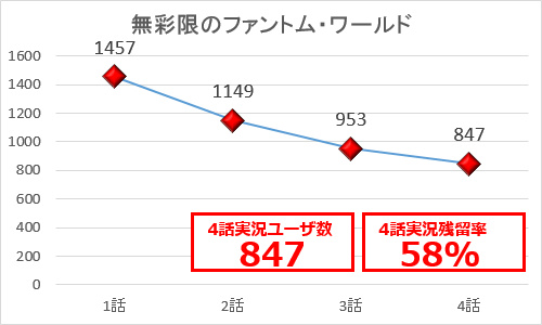 animeradar_201601_userranking_9
