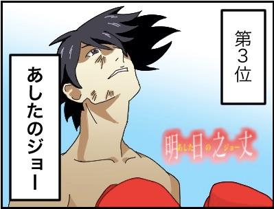 [コラム]【目指せおそ松さん】リメイクしてほしい懐かしアニメランキング【4コマ】_-_gooランキング 4