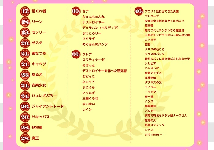 screencapture-sneakerbunko-jp-special-konosuba-charavote-index-php-1456843780760 3 のコピー