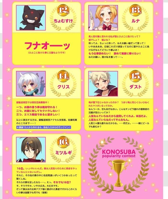 screencapture-sneakerbunko-jp-special-konosuba-charavote-index-php-1456843780760 2 のコピー