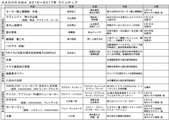スクリーンショット 2016-03-03 23.20.38 のコピー