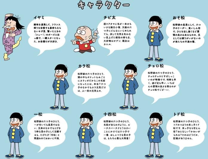 TVアニメ「おそ松さん」公式サイト 2