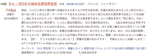 小説を読もう!____小説ランキング_日間_