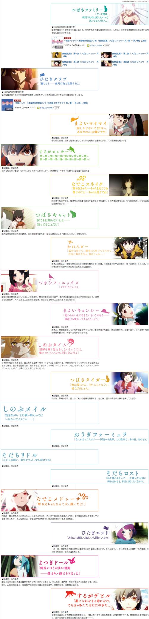 screencapture-ch-nicovideo-jp-monogatari-series-1461831447533.png
