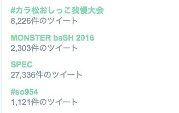 スクリーンショット 2016-05-06 14.34.20 のコピー