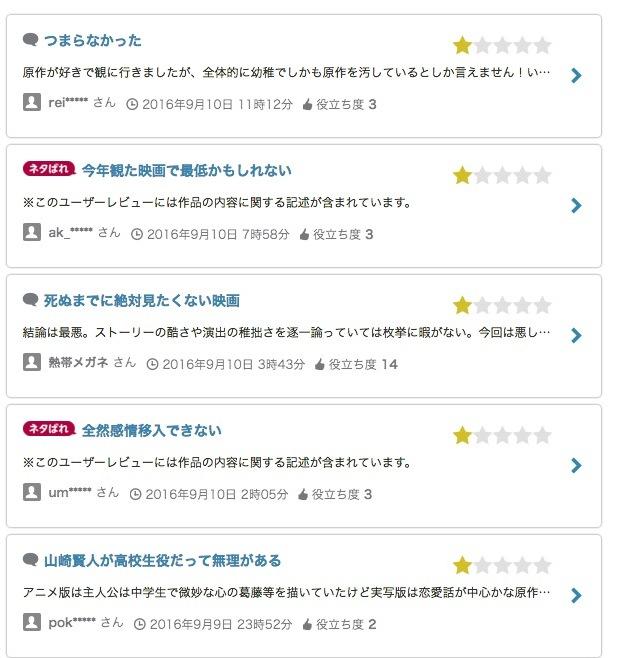 screencapture-movies-yahoo-co-jp-movie-e5-9b-9b-e6-9c-88-e3-81-af-e5-90-9b-e3-81-ae-e5-98-98-355934-review-1473481442440