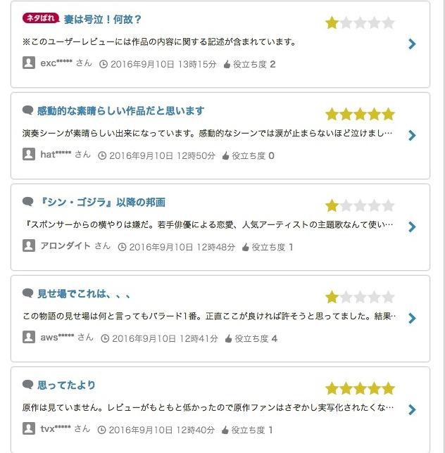 screencapture-movies-yahoo-co-jp-movie-e5-9b-9b-e6-9c-88-e3-81-af-e5-90-9b-e3-81-ae-e5-98-98-355934-review-1473481517392