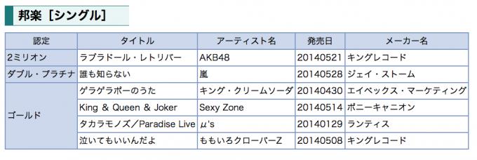 スクリーンショット 2014-06-11 1.53.13